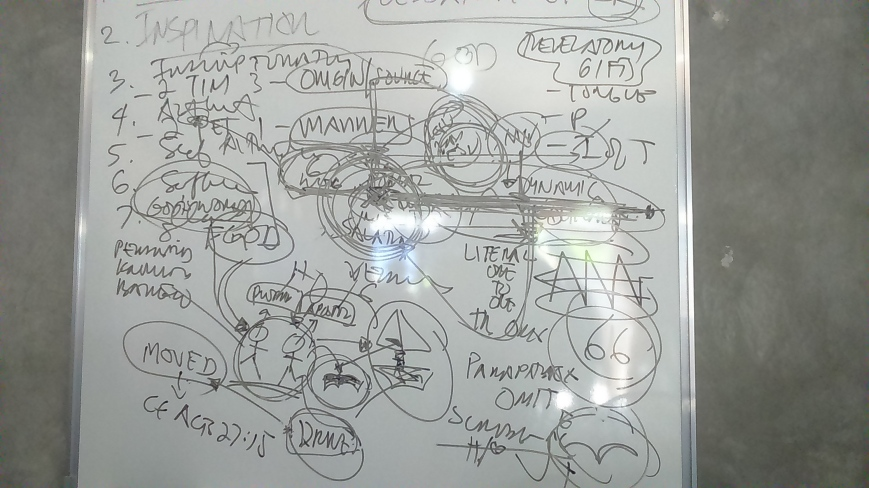 Small Whiteboard: I hope I did not confuse them with overlapping notes!